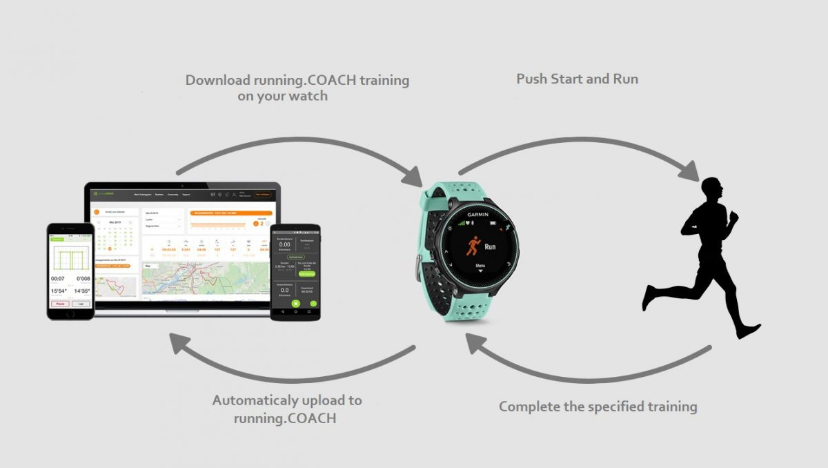 garmin-EN running.coach