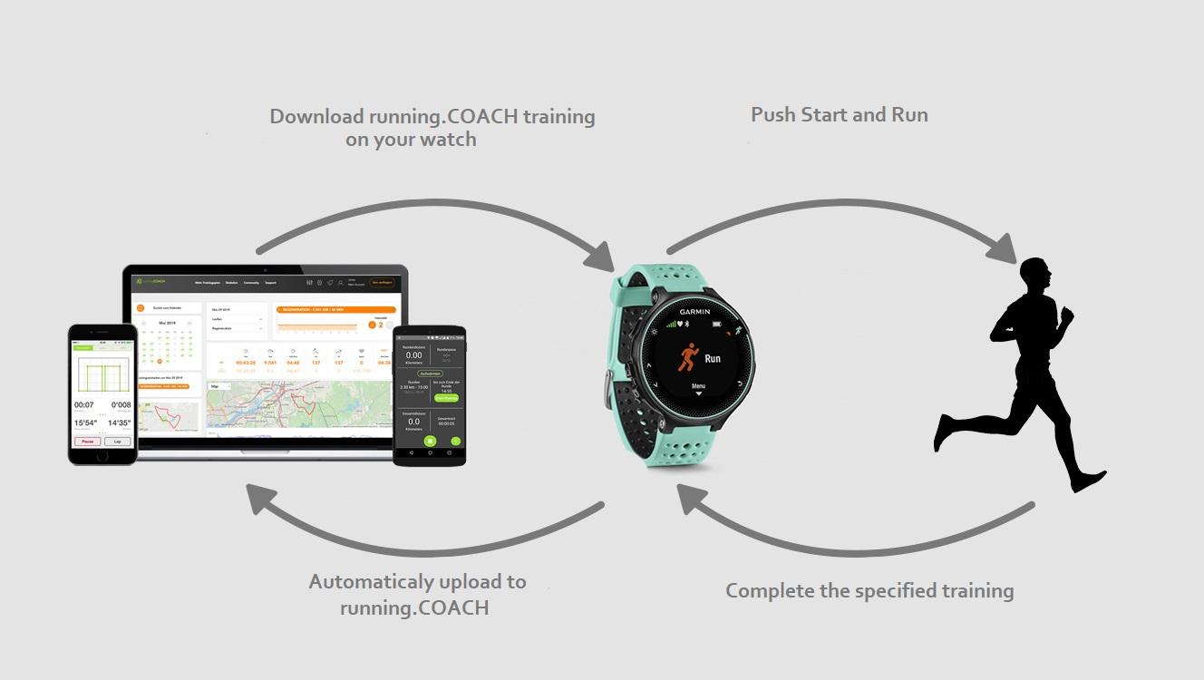 garmin-EN running.coach