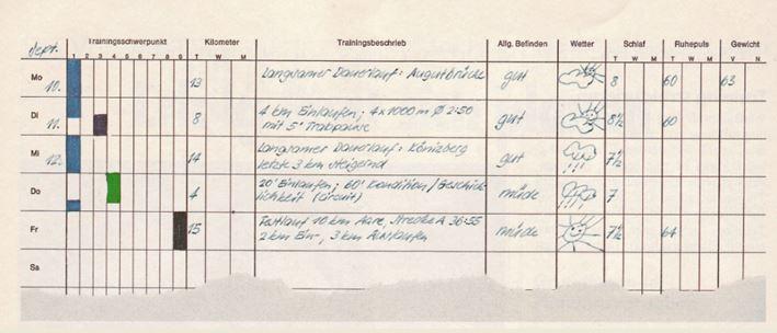 Das Trainingstagebuch von Margot Heutschi aus dem Jahr 19...