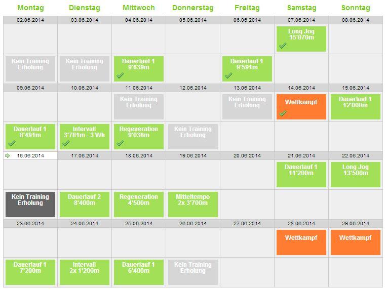 Der Trainingsplan von Stephan im Juni