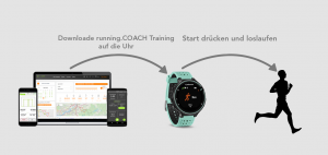 Garmin to running.COACH